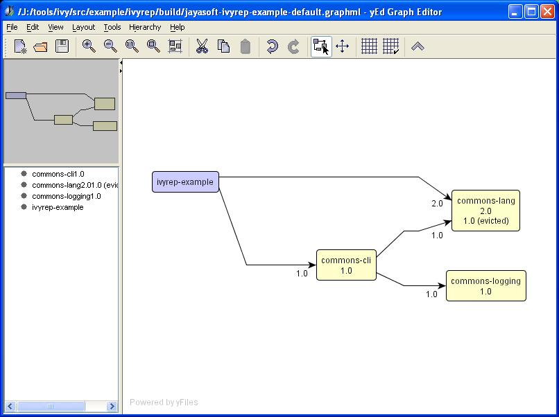 Using yed to layout report graphs apache ivy documentation yed step7 ccuart Image collections