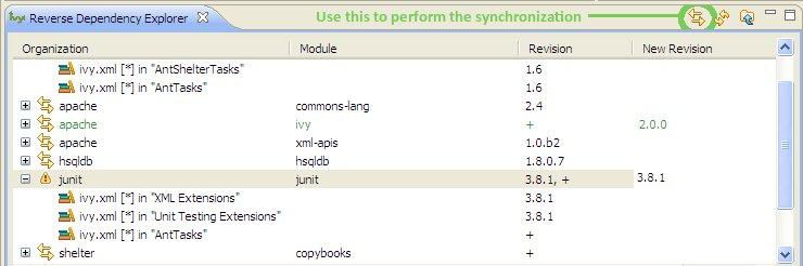 http://ant.apache.org/ivy/ivyde/history/latest-milestone/images/revexplorer_sync.jpg